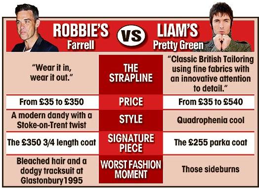 Liam Gallagher's quote