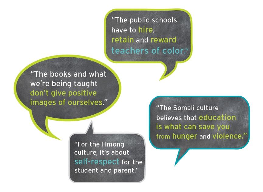 Dissertation And Parent Involvement